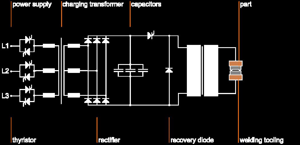 Glamatronic Principle sketch